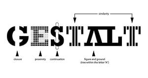 Τι είναι η  Gestalt Ψυχοθεραπεία;